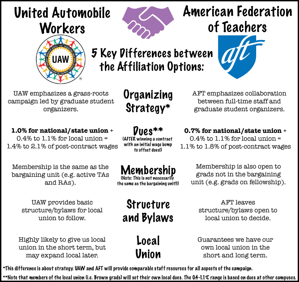 union_differences